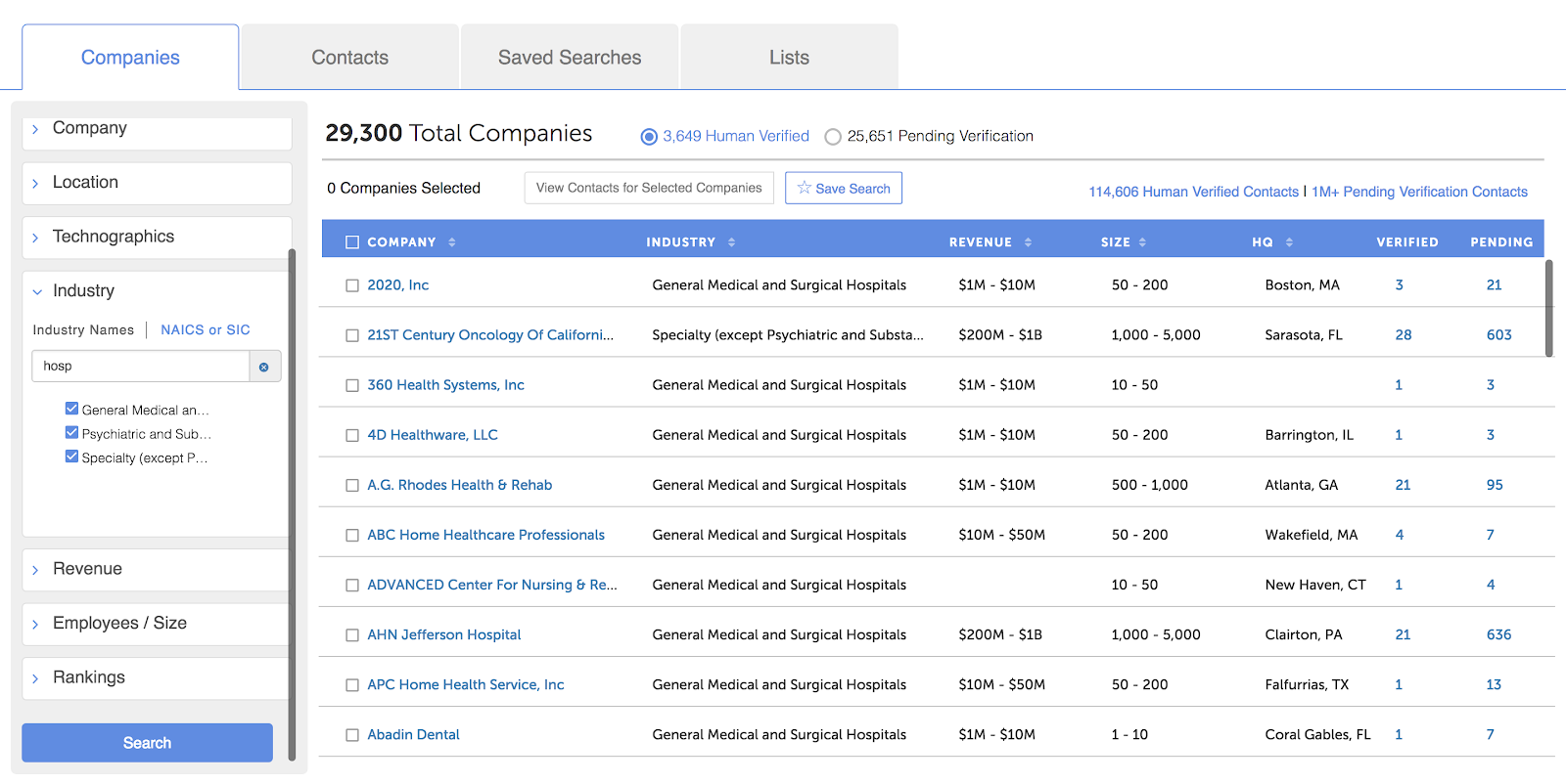 find health care and hospital contact info on SalesIntel