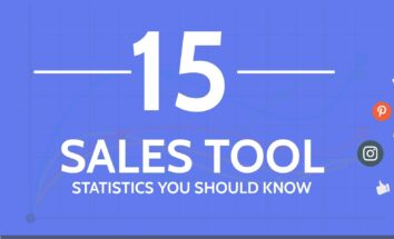 15 Sales Tool Statistics You Should Know