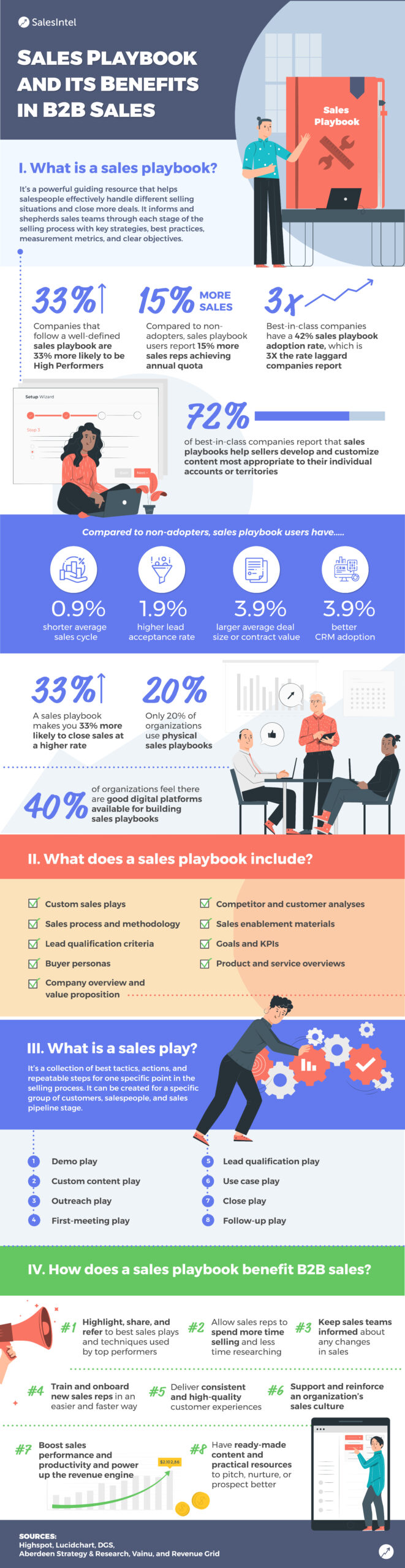 Key Statistics Emphasizing the Significance of Digital Advertising copy 3